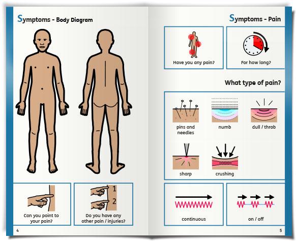 first aid diagrams wiring diagram rh geniessertrip de