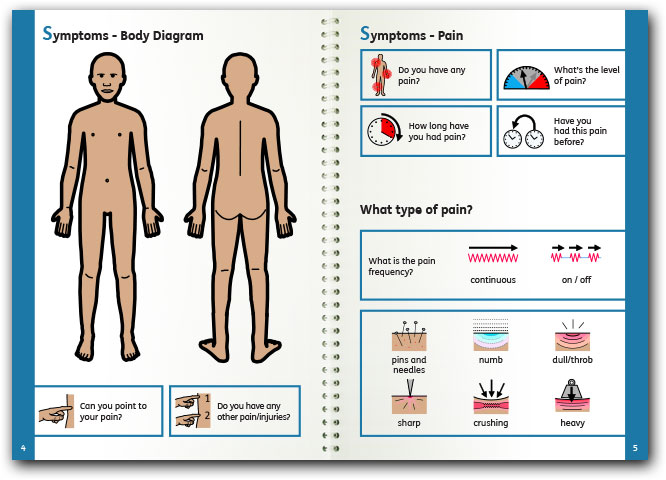 Widgit Health - First Response Communication Booklet - Body diagram ...